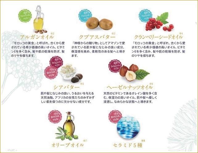 「フォードヘア化粧品 シーズントリップ モイスチュアクリーム」に配合されている植物由来のオイル【イメージ図】