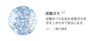 炭酸泡のイメージ